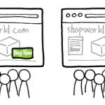 AB Split Testing scripts for websites